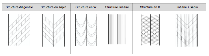 structure-ski-de-fond-ffs